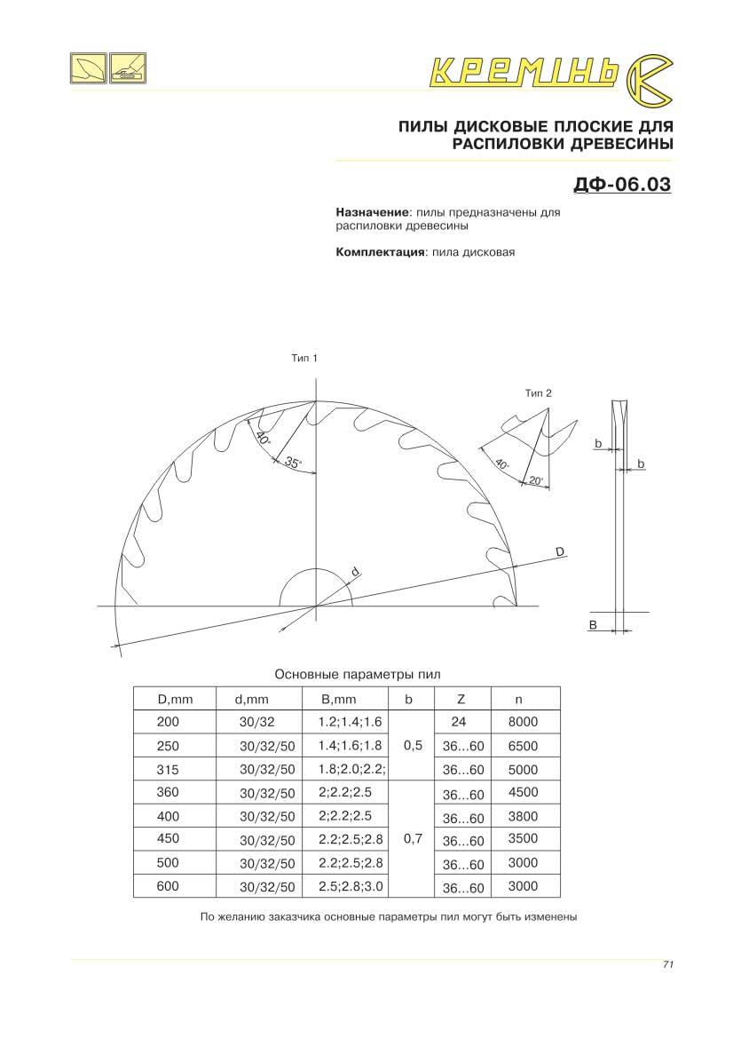 Дисковая угловая пилорама своими руками чертежи 60